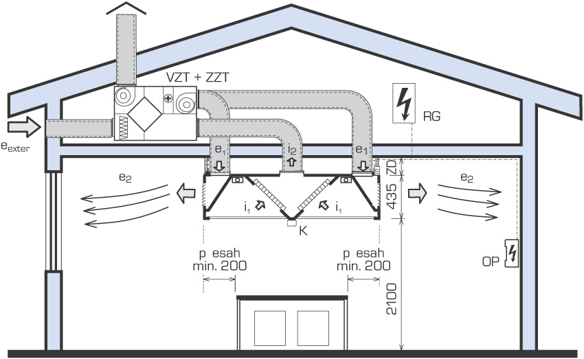 kitchen exhaust system design variant kitchen extractor hoods atrea s r o 4744